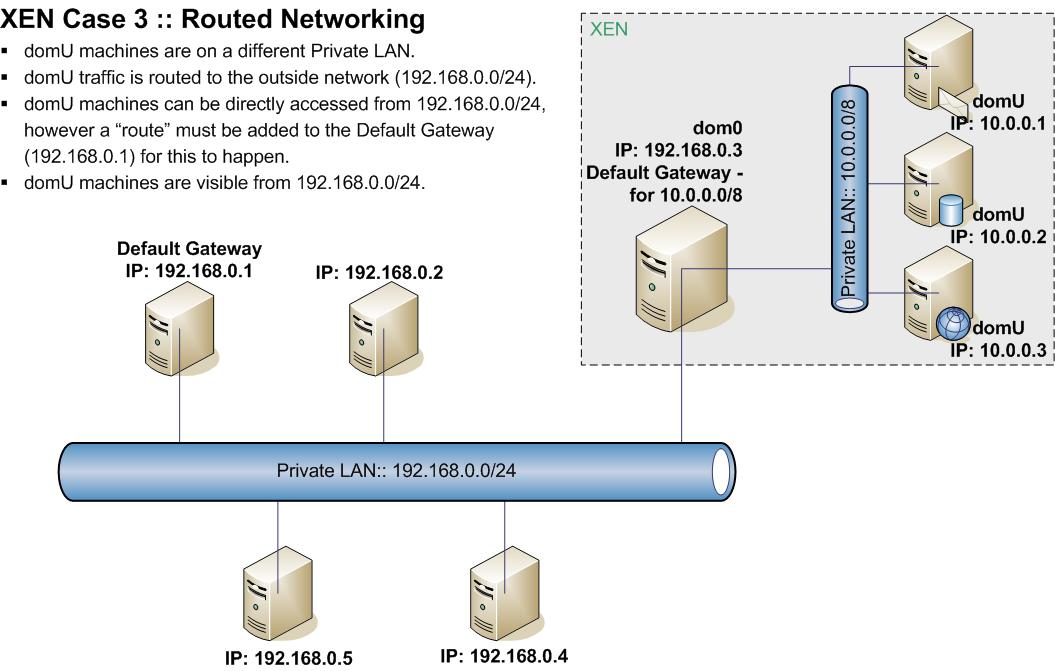 Xen_Networks3.jpg
